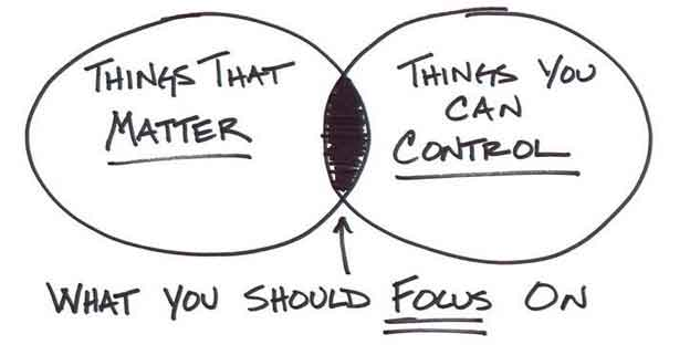 Keep your focus on important things
