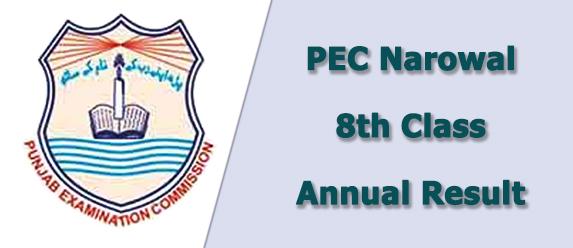PEC Narowal Board 8th Class Result
