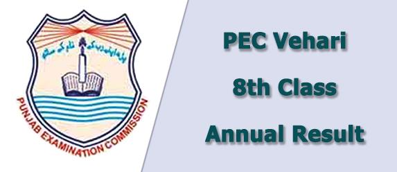 PEC Vehari Board 8th Class Result